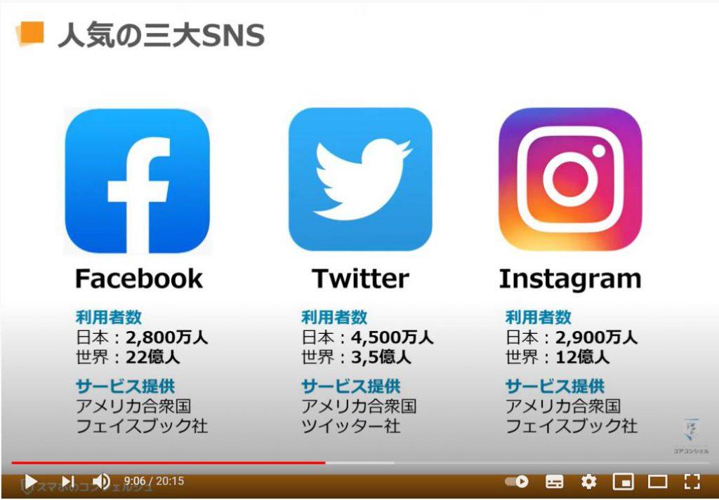 SNSとは:人気の三大SNS