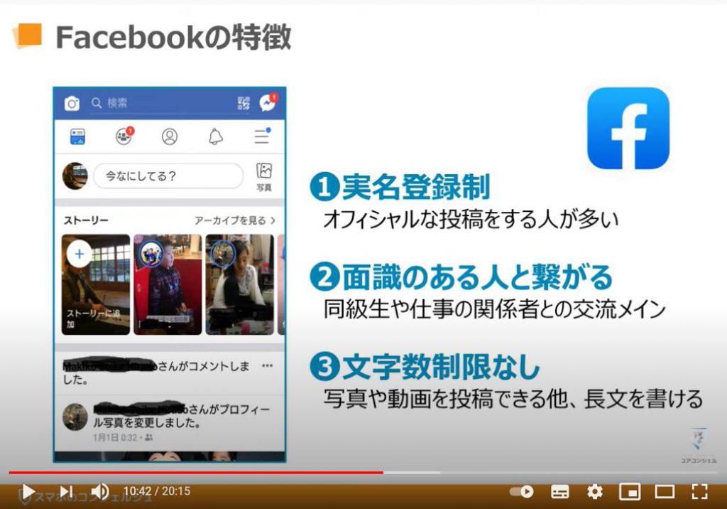 Facebook(フェイスブック)の特徴
