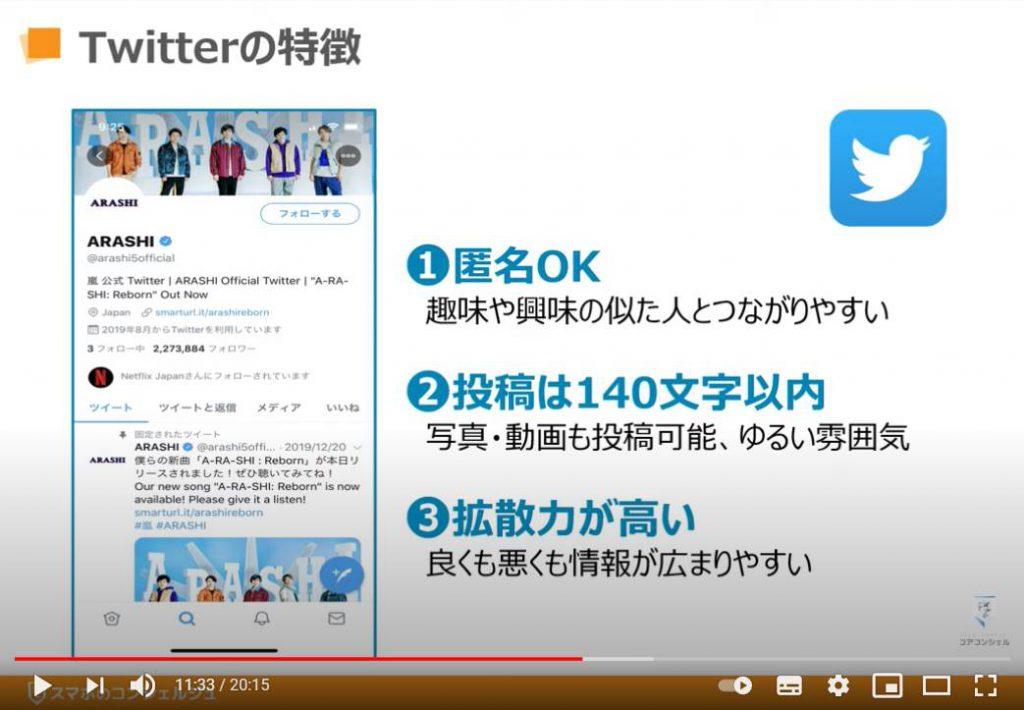 Twitter(ツイッター)の特徴