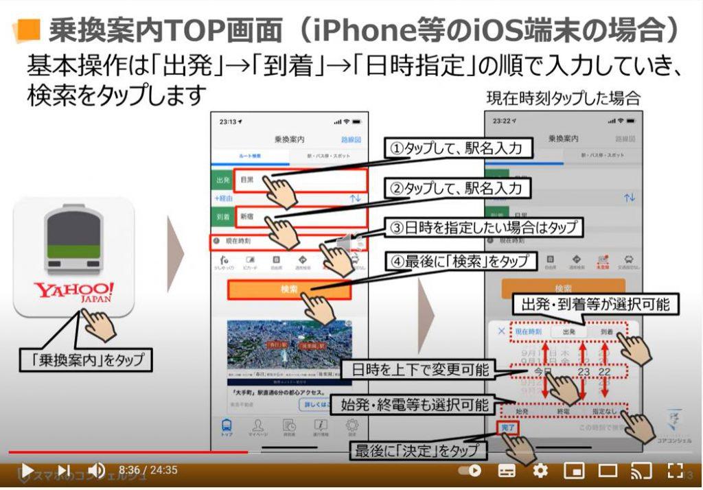 Yahoo!乗換え案内アプリの使い方:トップ画面の見方(iPhone等のiOS端末の場合)