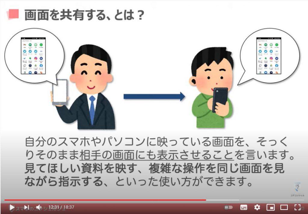 Google Meet(グーグルミート)の使い方:グーグルミートでビデオ通話を開始する方法(画面を共有するとは)