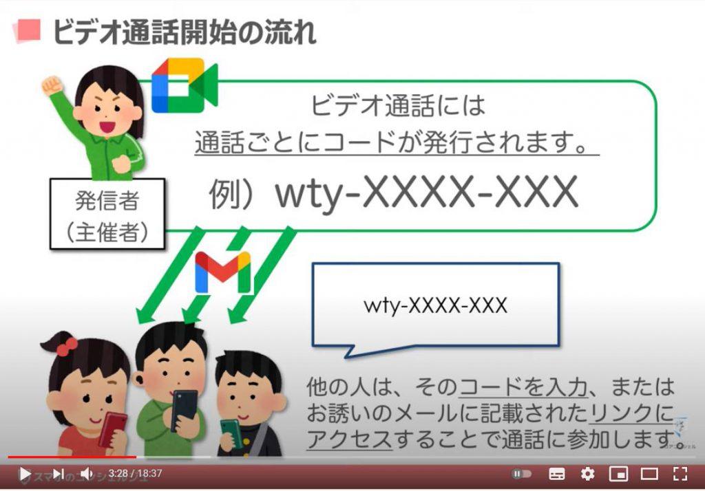 Google Meet(グーグルミート)の使い方:グーグルミートでビデオ通話開始の流れ