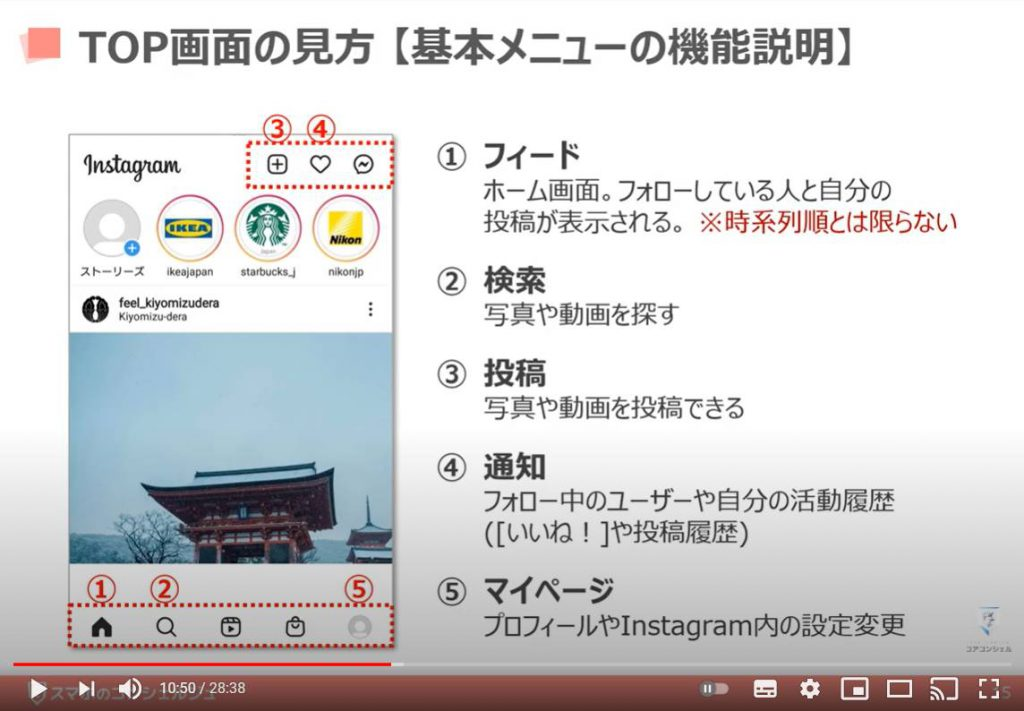 Instagram(インスタグラム)の使い方:TOP画面の見方(基本メニューの機能説明)