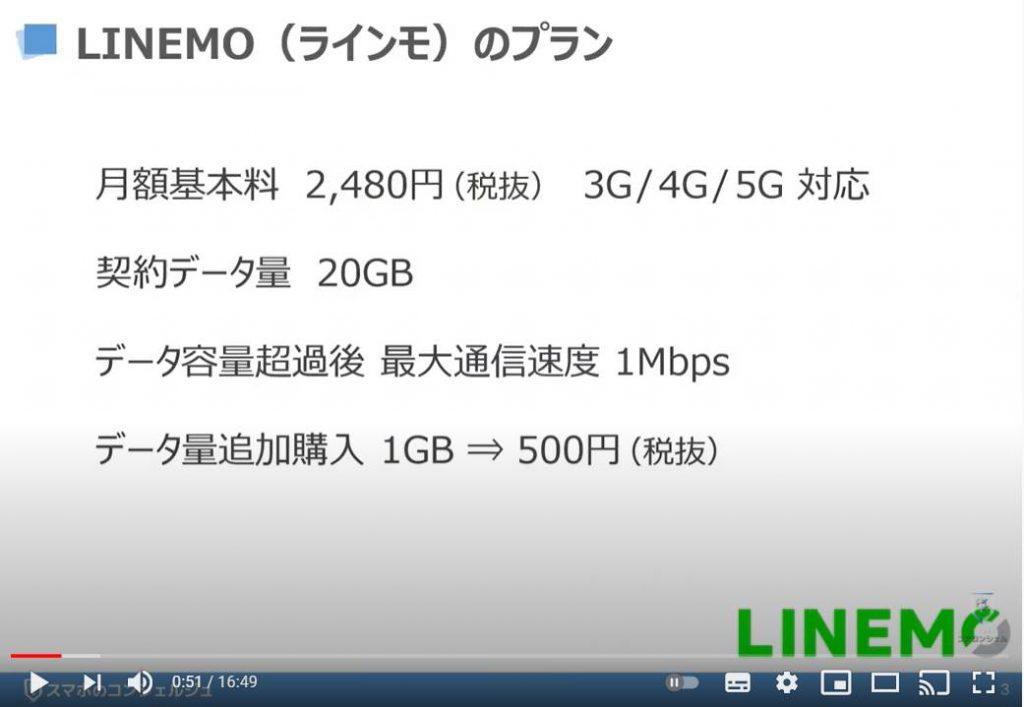 LINEMO(ラインモ)の乗換え方法:LINEMO(ラインモ)のプラン