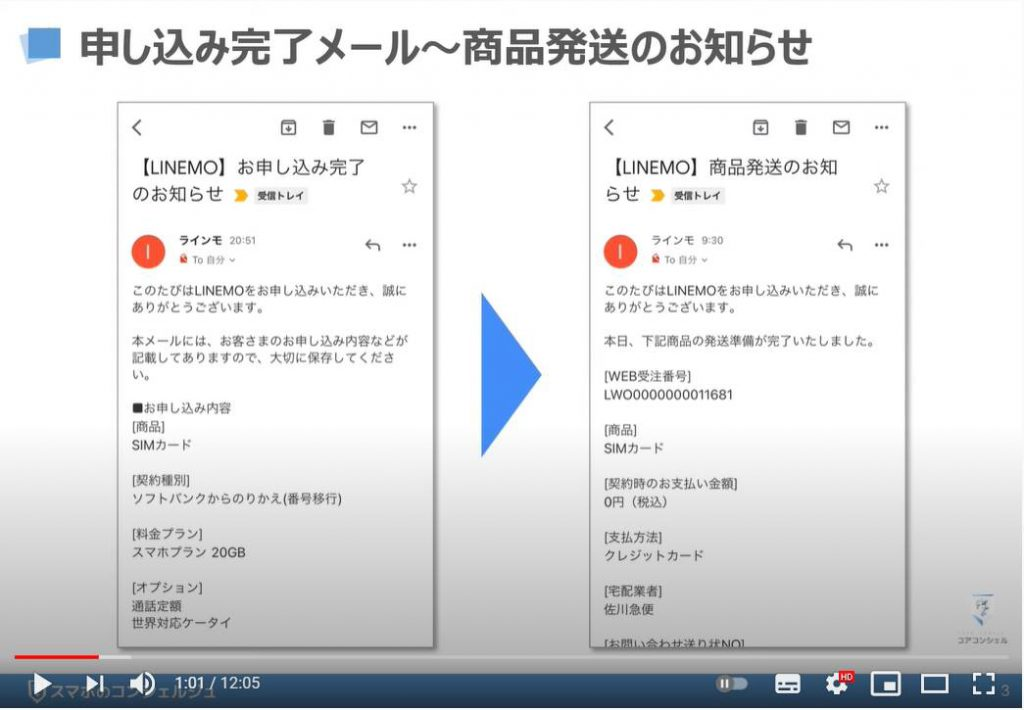 「LINEMO(ラインモ)の乗換手続き」回線切り替え・APN設定、My Menuの初期設定:申し込み完了メール及び商品発送のお知らせ