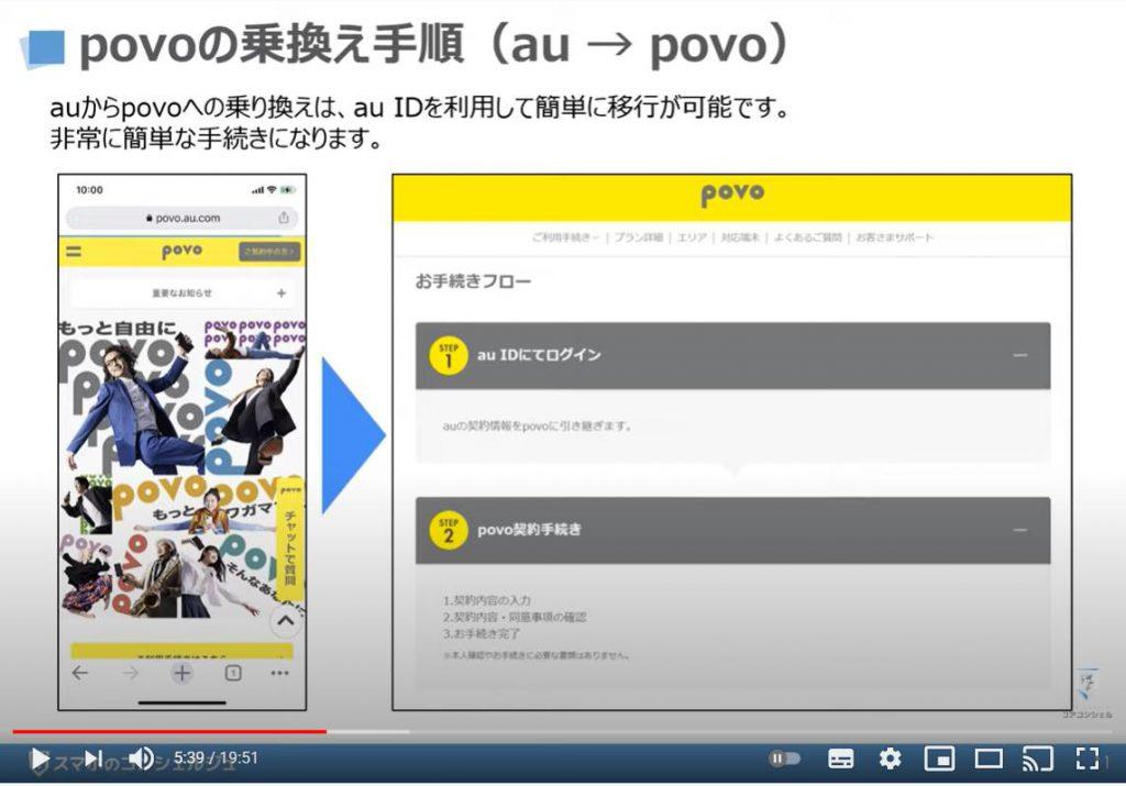 アのSIMロック解除方法:au povo(ポヴォ)のオンライン手続き|乗換え時の注意点|3キャリアのSIMロック解除方法:povo(ポヴォ)の乗り換え手順(au→povo)