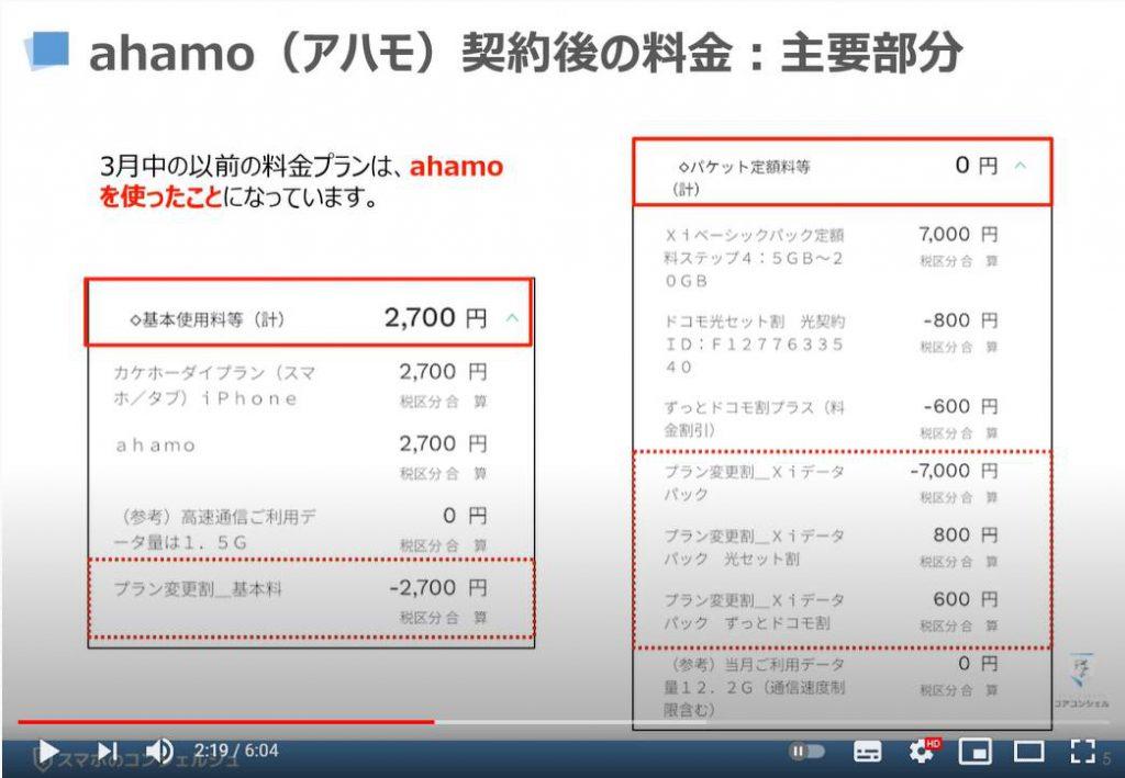 ahamo(アハモ)の利用料金「料金プラン変更月の利用料金(前の料金プランと新料金プランの請求料金」