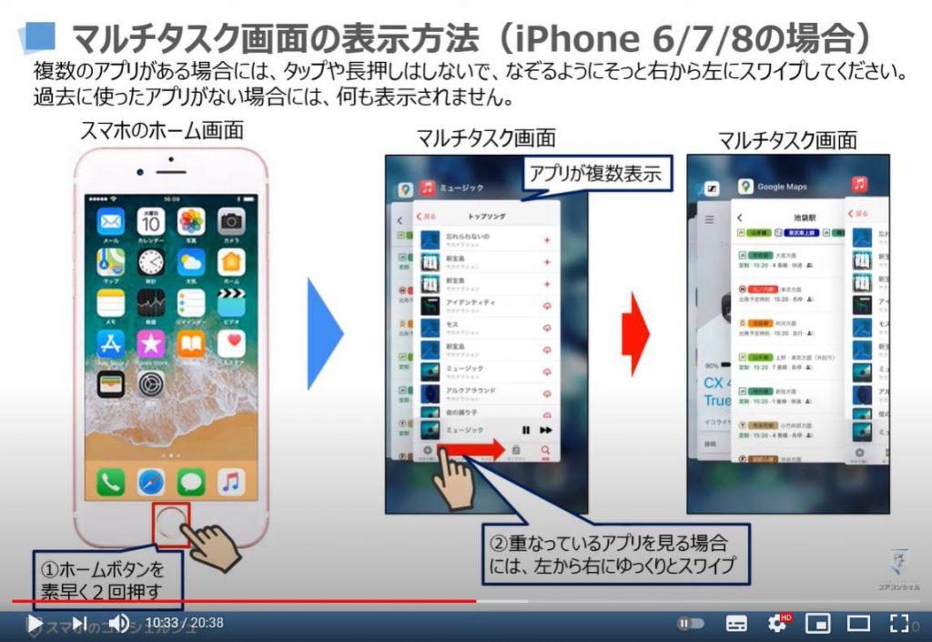 マルチタスク画面の表示方法 アプリの切替方法 アプリスイッチャーについて解説:マルチタスク画面の表示方法(iPhone8以前の端末)