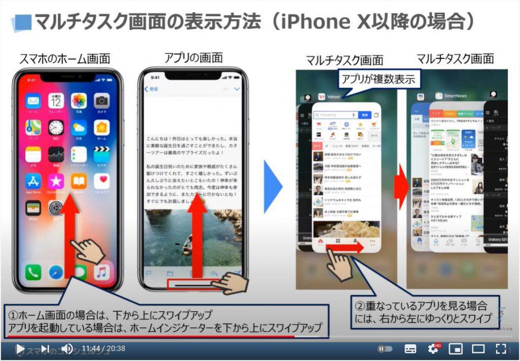 マルチタスク画面の表示方法 アプリの切替方法 アプリスイッチャーについて解説:マルチタスク画面の表示方法(iPhone X移行の端末の場合)