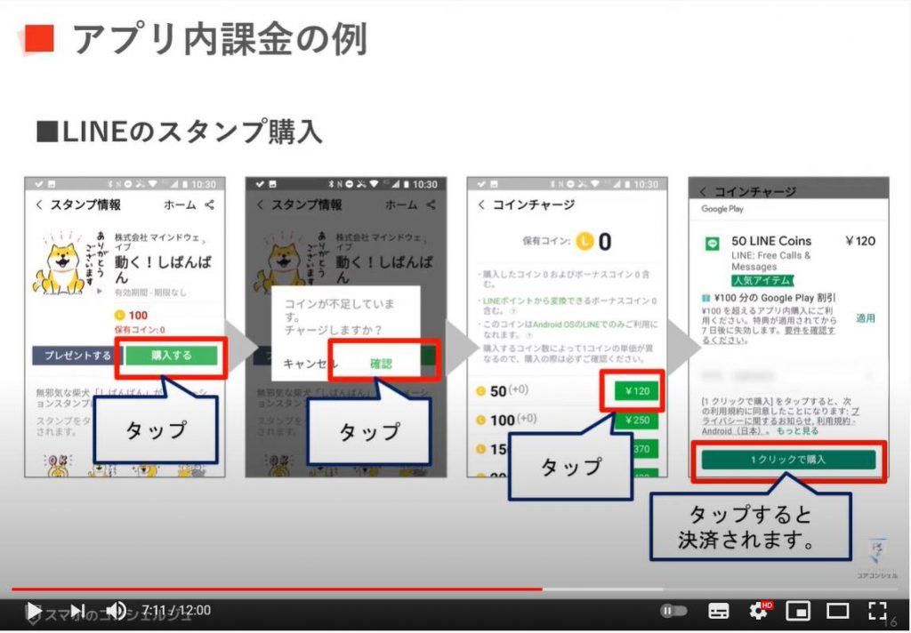 有料アプリ|無料アプリ|アプリ内課金の見分け方と違い:アプリ内課金の例(LINEスタンプ購入例)