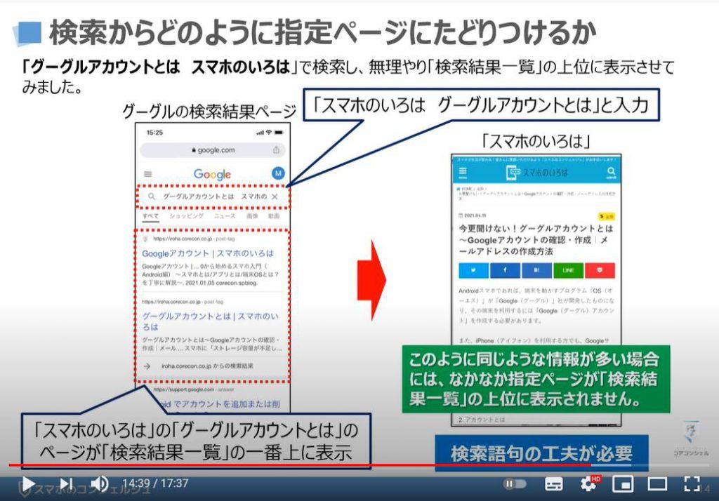 絶対に知っておきたい検索の仕組み(Googleの検索エンジン):検索からどのように指定ページにたどりつけるか