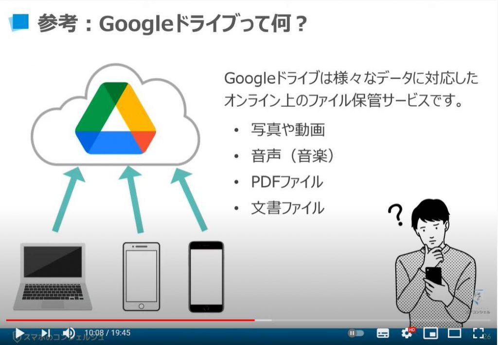 質問の多いスマホ用語について丁寧に解説:Googleドライブって何