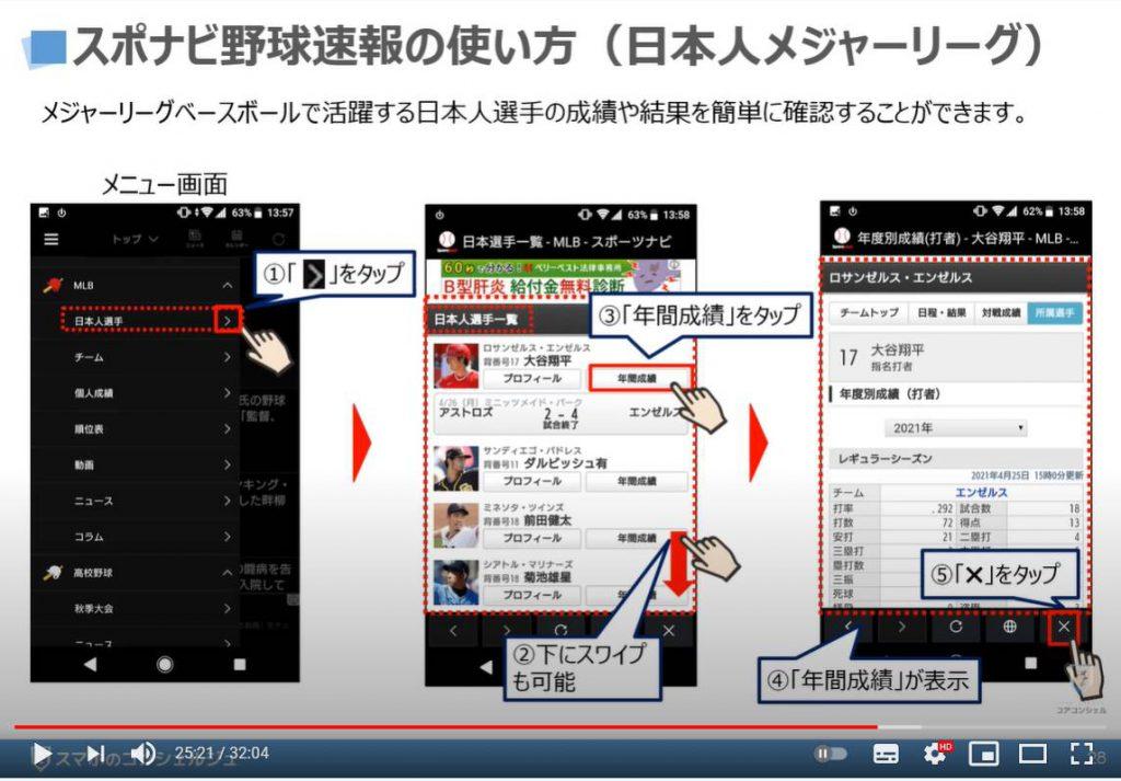 スポナビ野球速報の使い方:日本人選手(メジャーリーガー)の見方