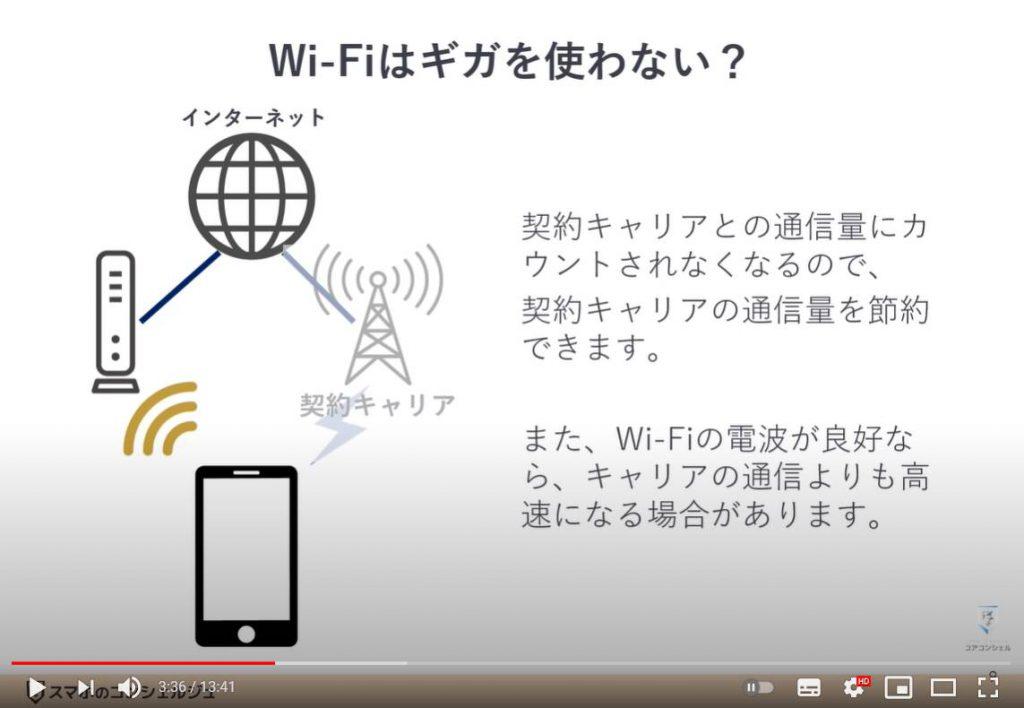 カフェでWi Fiに接続する方法~マクドナルド・ドトールコーヒー・ベローチェ~:Wi-Fi(ワイファイ)はギガを使わない