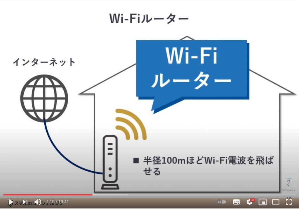 カフェでWi Fiに接続する方法~マクドナルド・ドトールコーヒー・ベローチェ~:Wi-Fi(ワイファイ)ルーターとは