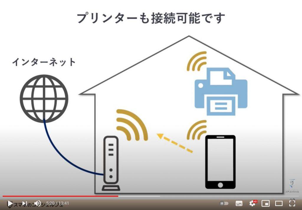 カフェでWi Fiに接続する方法~マクドナルド・ドトールコーヒー・ベローチェ~:Wi-Fi(ワイファイ)経由でプリンターの接続も可能