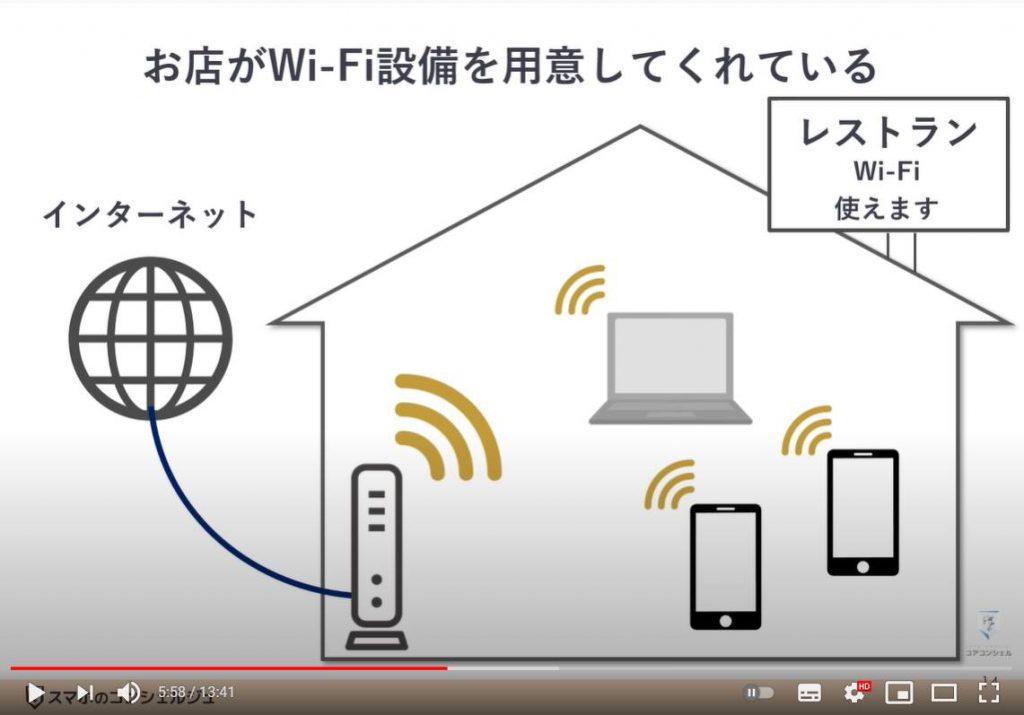 カフェでWi Fiに接続する方法~マクドナルド・ドトールコーヒー・ベローチェ~:お店でのWi-Fi(ワイファイ)はどうなっているの