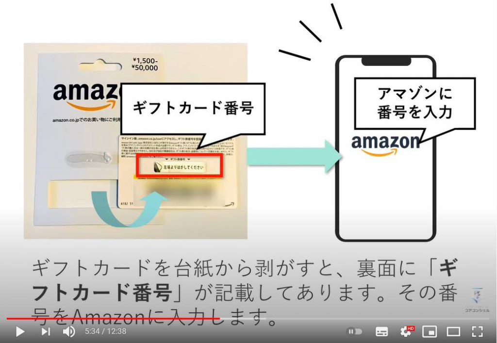 Amazon ギフトカードの使い方:Amazonギフトカードの利用方法