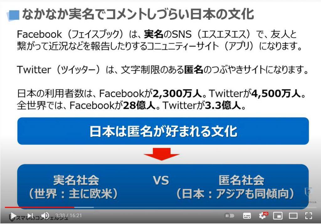 グーグルアカウントは実名登録すべき?ローマ字表記の登録がお勧めな理由を解説:実名でコメントしづらい日本の文化
