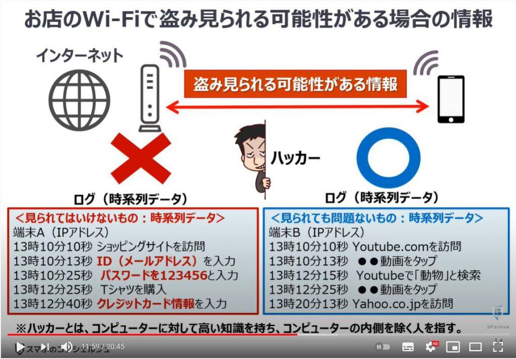 カフェ・お店で安全にWi-Fiを利用する方法:お店のWi-Fiで盗み見られる可能性がある場合の情報