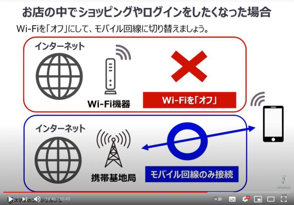 カフェ・お店で安全にWi-Fiを利用する方法:お店の中でショッピングやログインをしたくなった場合