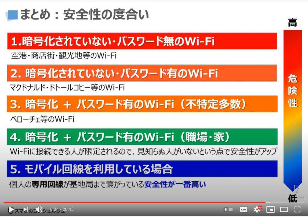 カフェ・お店で安全にWi-Fiを利用する方法:まとめ(安全性の度合い)