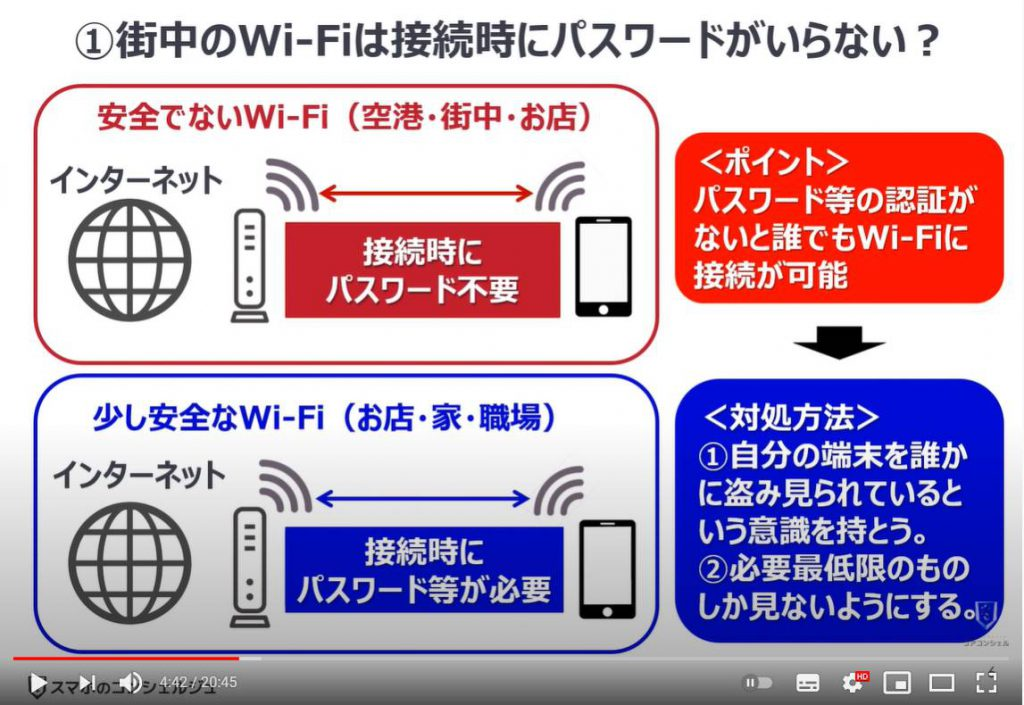 カフェ・お店で安全にWi-Fiを利用する方法:街中のWi-Fiは接続時にパスワードがいらない?