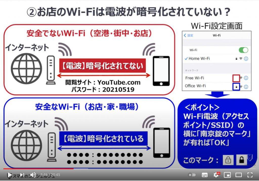 カフェ・お店で安全にWi-Fiを利用する方法:お店のWi-Fiは電波が暗号化されていない?