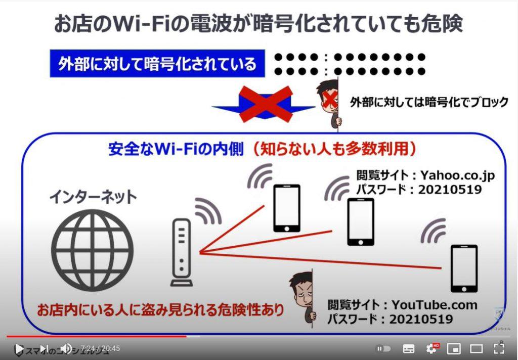 カフェ・お店で安全にWi-Fiを利用する方法:お店のWi-Fiの電波が暗号化されていても危険