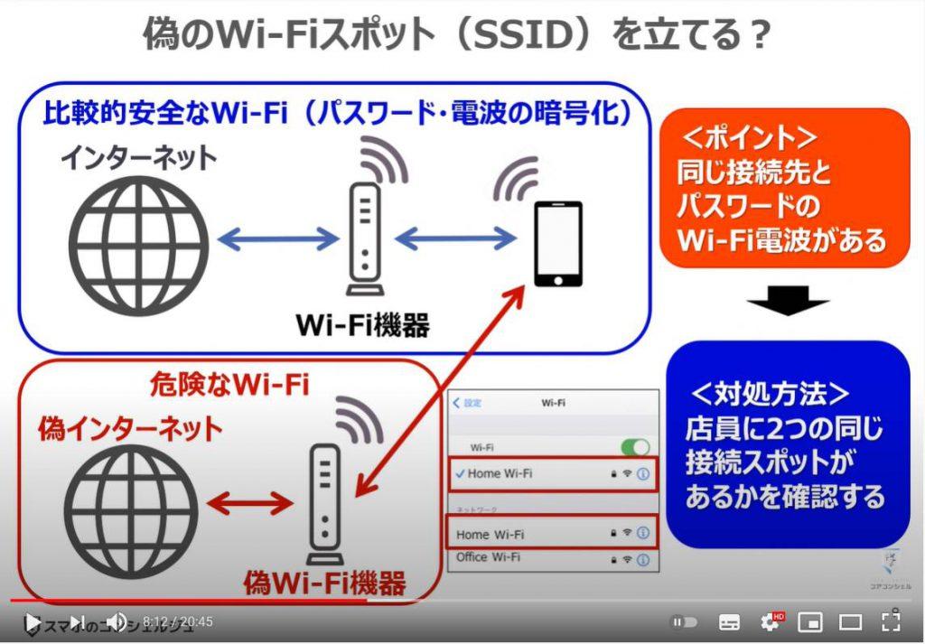 カフェ・お店で安全にWi-Fiを利用する方法:偽のWi-Fiスポット(SSID)を立てる?