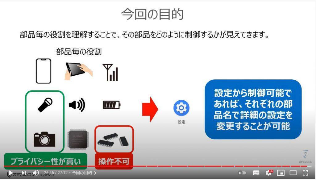 スマホの中身が分かると設定が理解できる:各装置の役割と操作箇所(今回の目的)