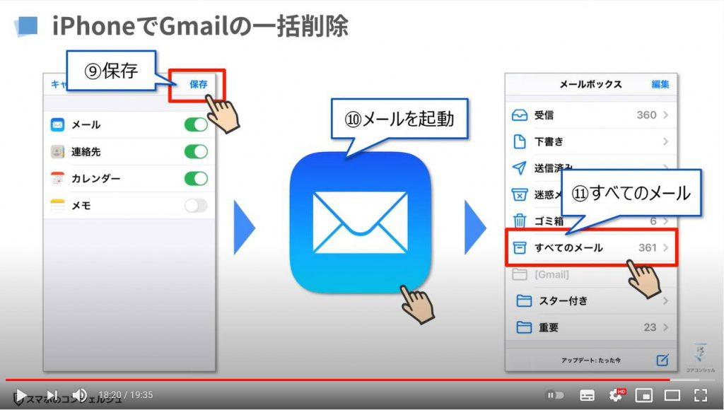 Gmailの一括削除方法(iPhone):Gmailの一括削除