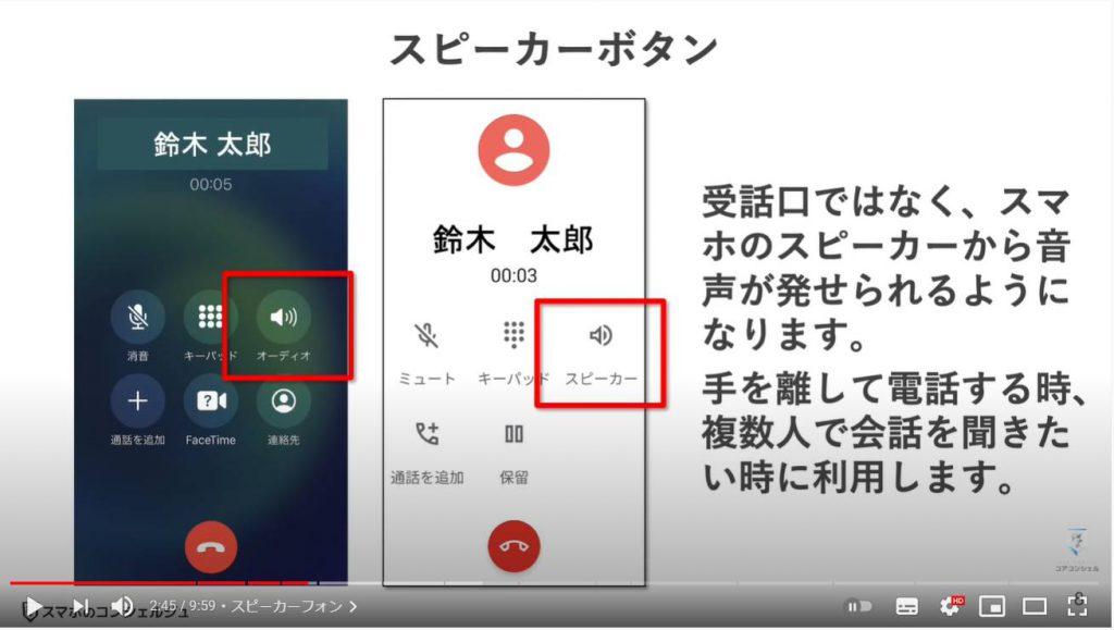 通話中の誤操作及び通話中の操作方法:スピーカーフォン