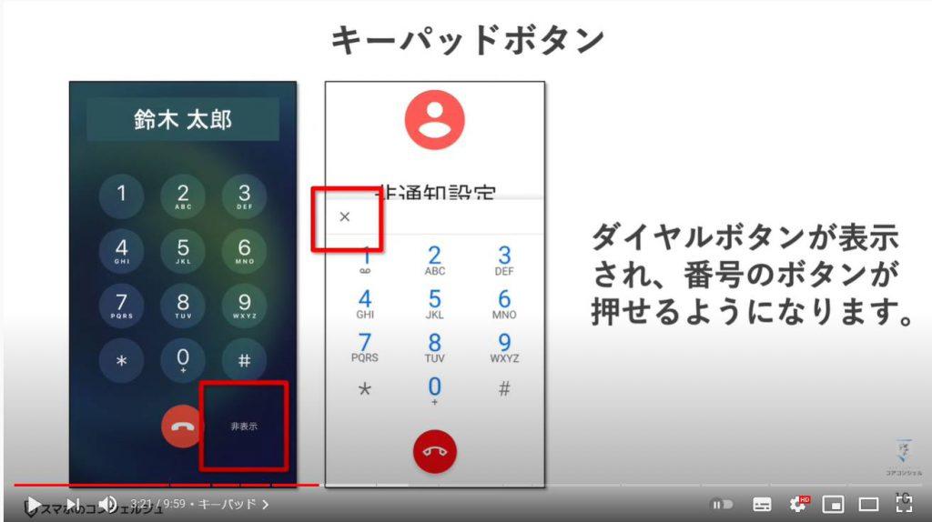 通話中の誤操作及び通話中の操作方法:キーパッド