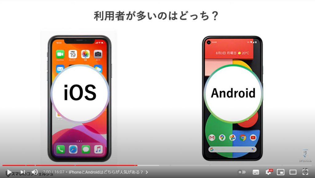 iPhoneとAndroidの違いと特徴:iPhoneとAndroidはどちらが人気がある?