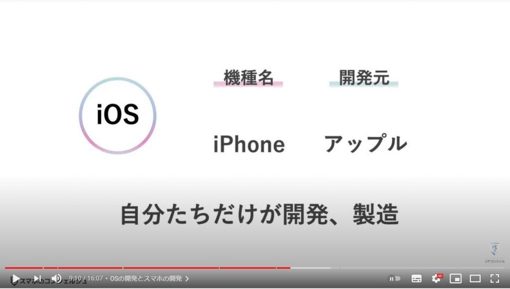 iPhoneとAndroidの違いと特徴:OSの開発とスマホの開発