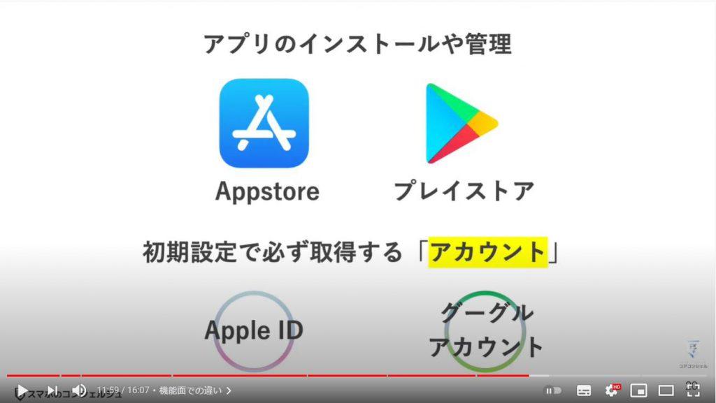 iPhoneとAndroidの違いと特徴:機能面での違い
