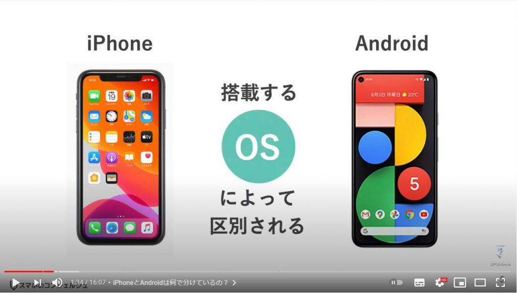 iPhoneとAndroidの違いと特徴:何で分けているのか