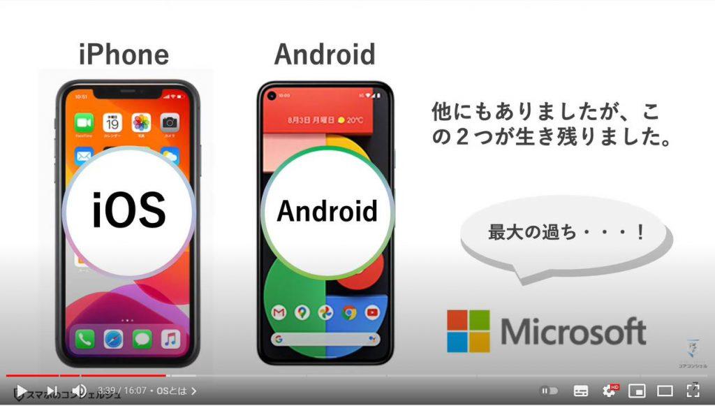 iPhoneとAndroidの違いと特徴:OSとは