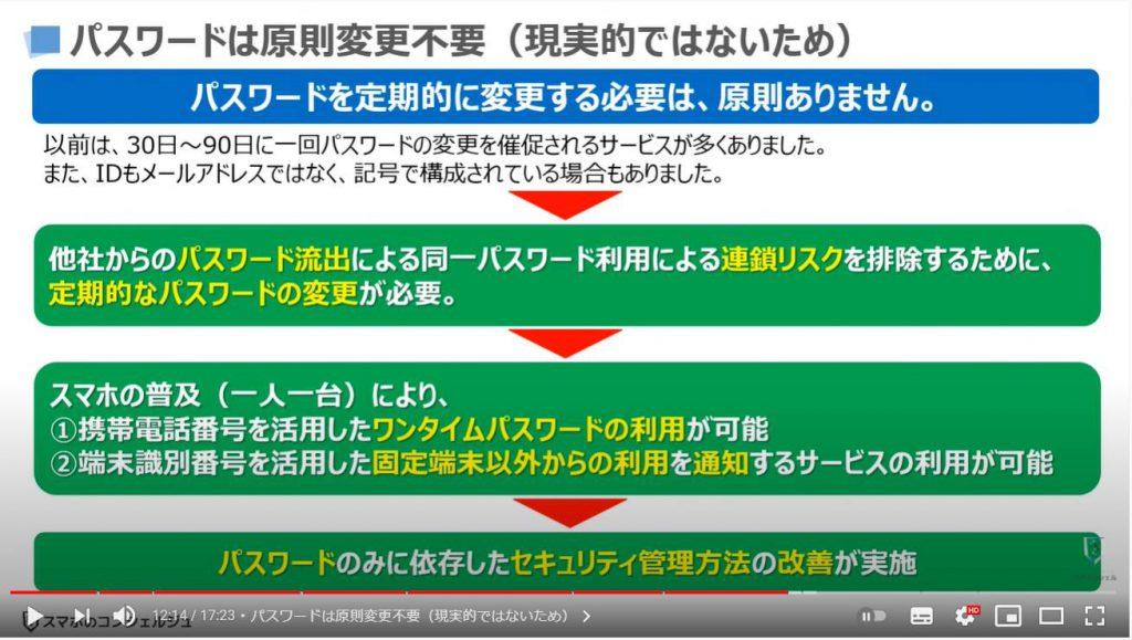 パスワードはたったの3通りで十分な理由(パスワードの正しい決め方と管理方法):パスワードは原則変更不要