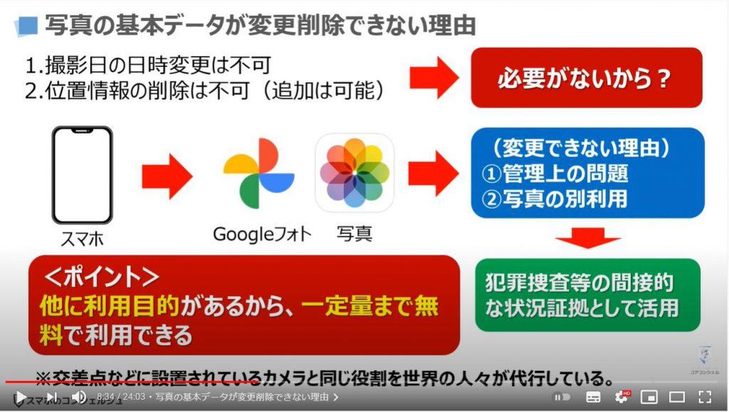 グーグルとアップルの狙い:写真の基本データが変更削除できない理由