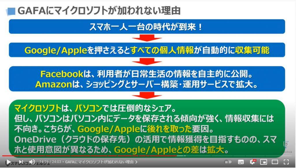 グーグルとアップルの狙い:GAFAにマイクロソフトが加われない理由
