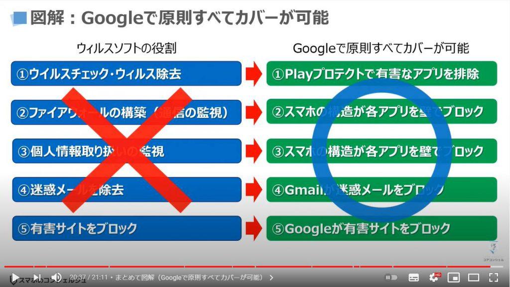 スマホはセキュリティソフトがなくても十分に安全:まとめ(Googleサービスでカバーが可能)