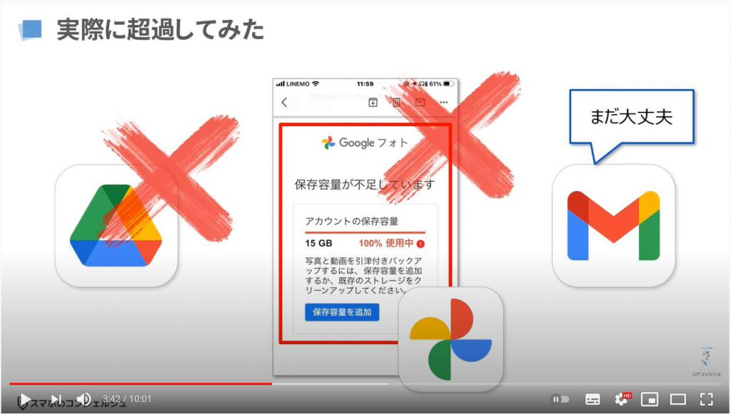 【検証報告】Googleアカウントの無料ストレージ15GBを使い切ってみる:容量を超過するとどうなる