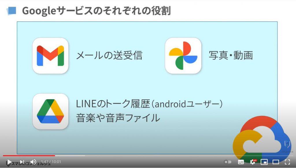 【検証報告】Googleアカウントの無料ストレージ15GBを使い切ってみる:Googleサービスのそれぞれの役割