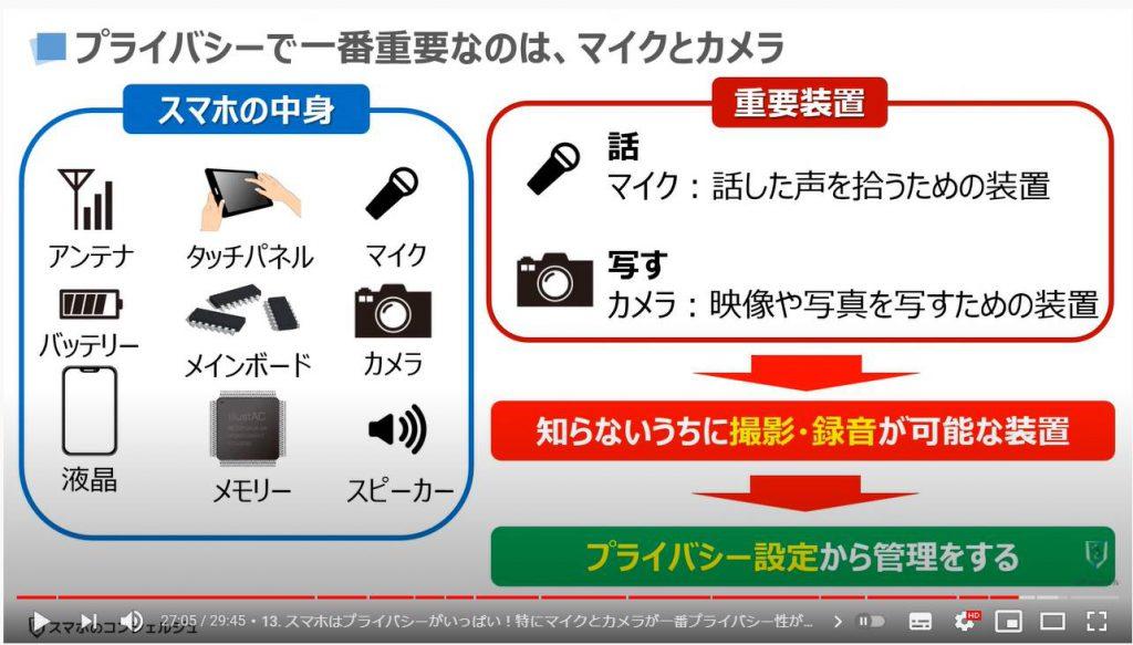 スマホの基本15選:スマホはプライバシーがいっぱい(マイクとカメラが重要)