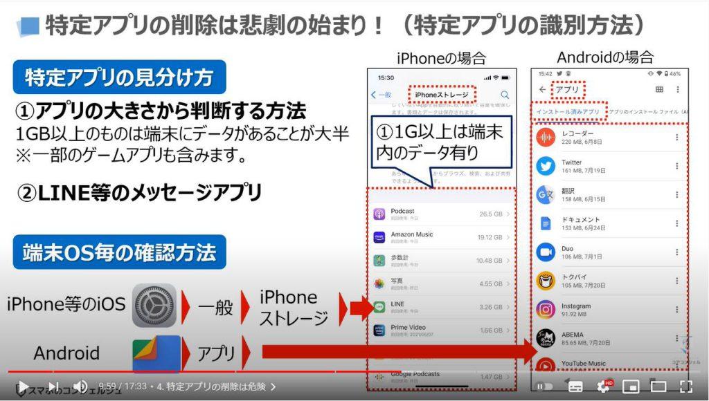 スマホの操作7選(やってはいけない事):特定アプリの削除は危険